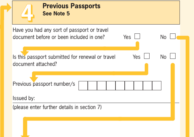 applying for a canadian passport in the uk