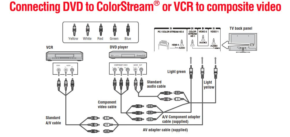 Wii to component wiring diagram wiring diagrams schematics wii to component wiring diagram wiring diagram wii sensor wii hardware diagram ok a wii and smart tv question british expats ipod charger wiring diagram wii cheapraybanclubmaster Image collections
