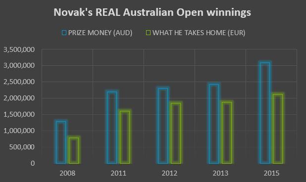 04_Novak-Serena01