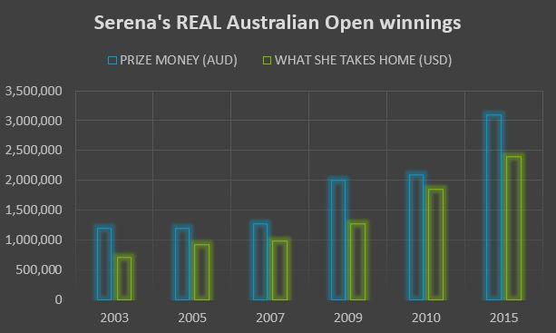 04_Novak-Serena02